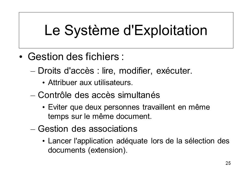 25 Le Système d'Exploitation Gestion des fichiers : – Droits d'accès : lire, modifier, exécuter. Attribuer aux utilisateurs. – Contrôle des accès simu