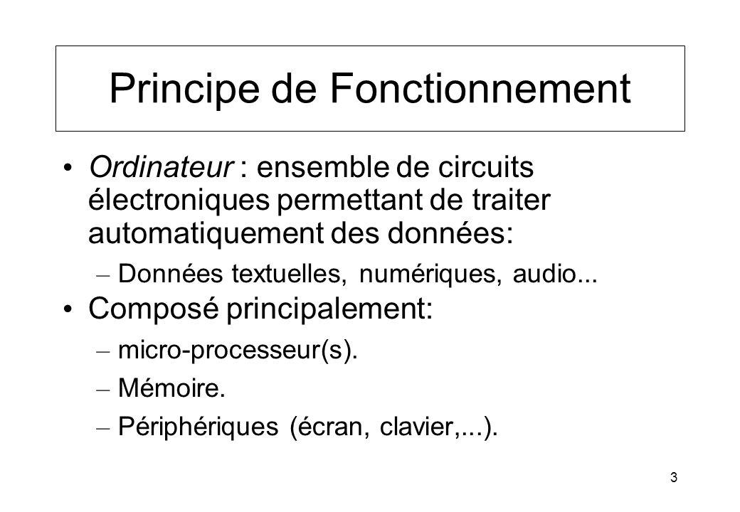 3 Principe de Fonctionnement Ordinateur : ensemble de circuits électroniques permettant de traiter automatiquement des données: – Données textuelles,