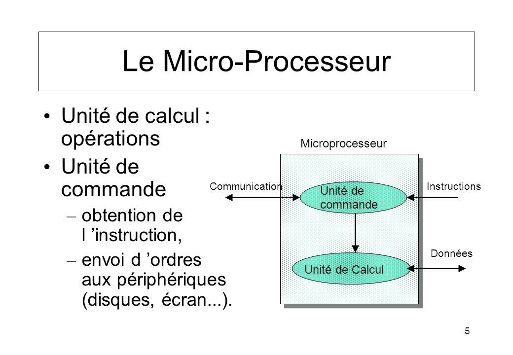 5 Unité de Calcul Microprocesseur Unité de commande Instructions Données Communication Le Micro-Processeur Unité de calcul : opérations Unité de comma