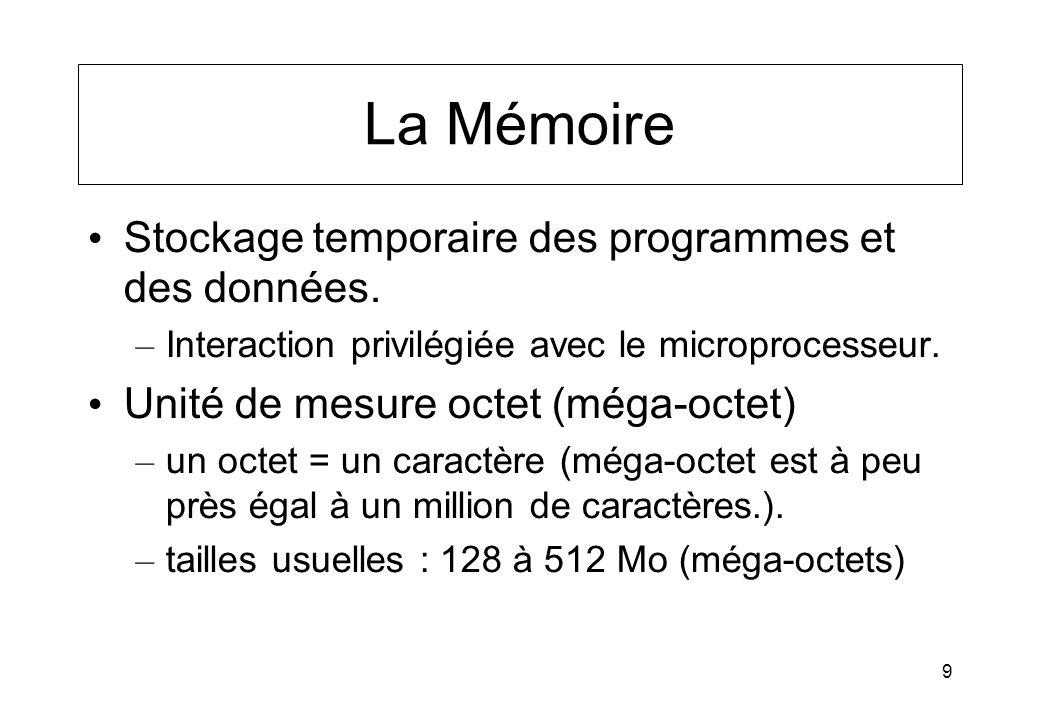 9 La Mémoire Stockage temporaire des programmes et des données. – Interaction privilégiée avec le microprocesseur. Unité de mesure octet (méga-octet)