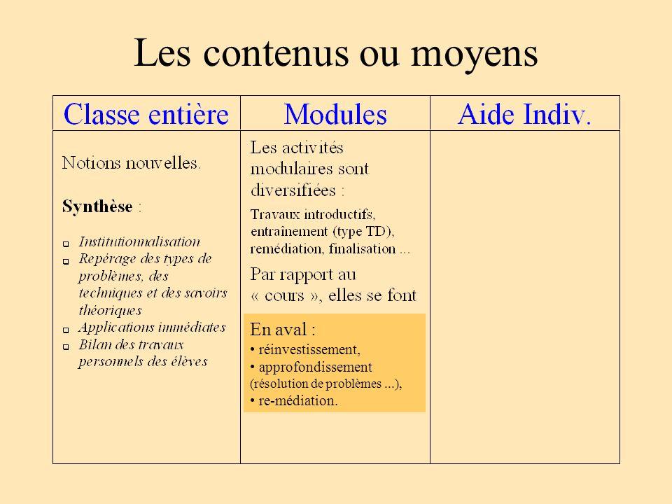 Les contenus ou moyens En aval : réinvestissement, approfondissement (résolution de problèmes...), re-médiation.