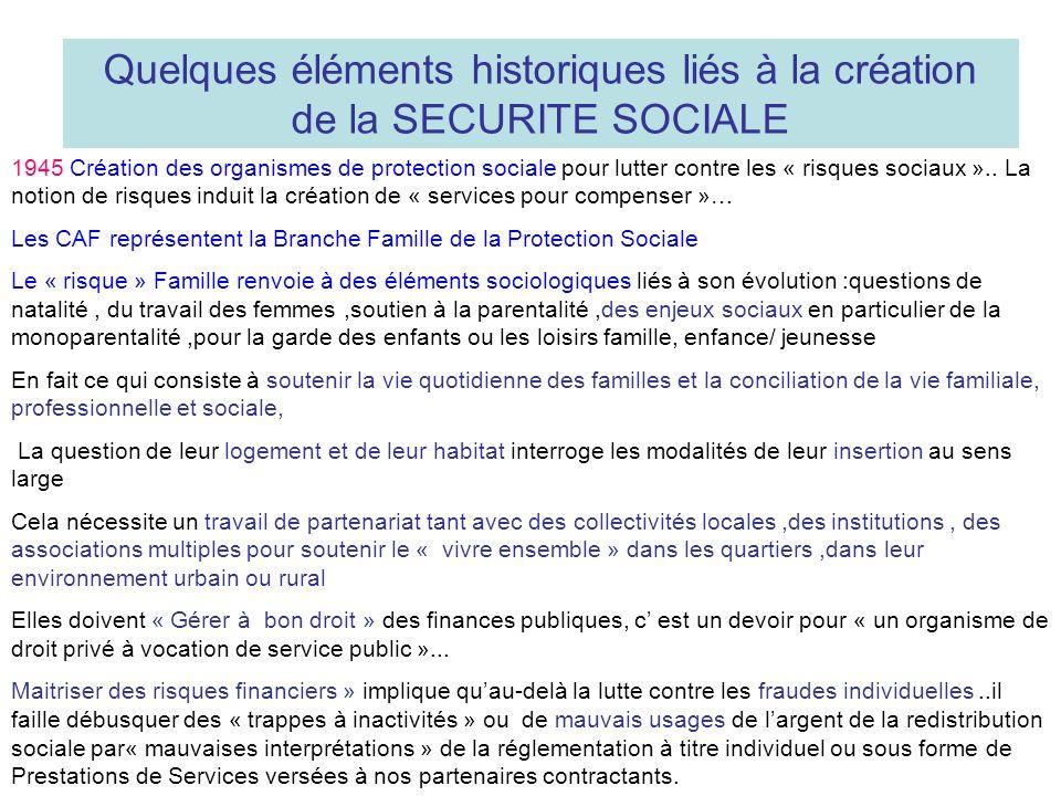 1945 Création des organismes de protection sociale pour lutter contre les « risques sociaux »..