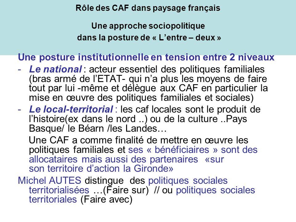 Rôle des CAF dans paysage français Une approche sociopolitique dans la posture de « Lentre – deux » Une posture institutionnelle en tension entre 2 niveaux -Le national : acteur essentiel des politiques familiales (bras armé de lETAT- qui na plus les moyens de faire tout par lui -même et délègue aux CAF en particulier la mise en œuvre des politiques familiales et sociales) -Le local-territorial : les caf locales sont le produit de lhistoire(ex dans le nord..) ou de la culture..Pays Basque/ le Béarn /les Landes… Une CAF a comme finalité de mettre en œuvre les politiques familiales et ses « bénéficiaires » sont des allocataires mais aussi des partenaires «sur son territoire daction la Gironde» Michel AUTES distingue des politiques sociales territorialisées …(Faire sur) // ou politiques sociales territoriales (Faire avec)