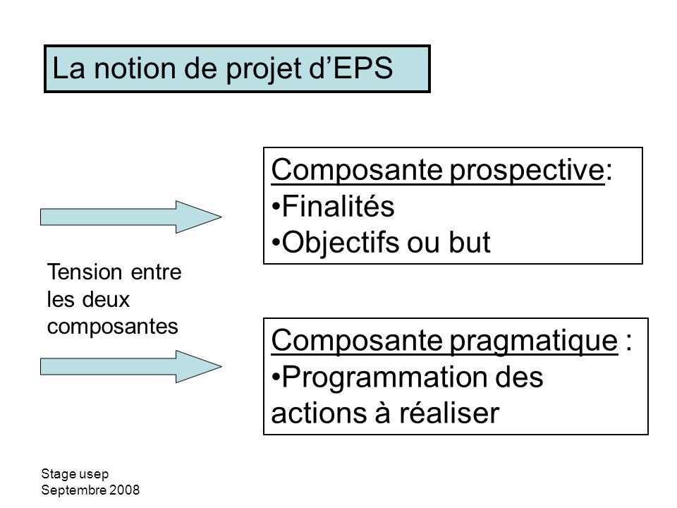 Stage usep Septembre 2008 La notion de projet dEPS Composante prospective: Finalités Objectifs ou but Composante pragmatique : Programmation des actio
