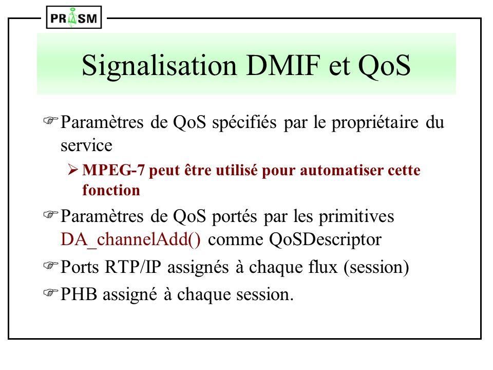 Signalisation DMIF et QoS Paramètres de QoS spécifiés par le propriétaire du service ØMPEG-7 peut être utilisé pour automatiser cette fonction Paramèt