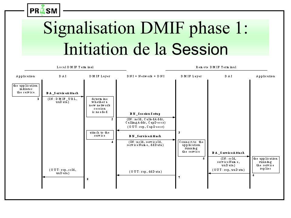 Signalisation DMIF phase 1: Initiation de la Session