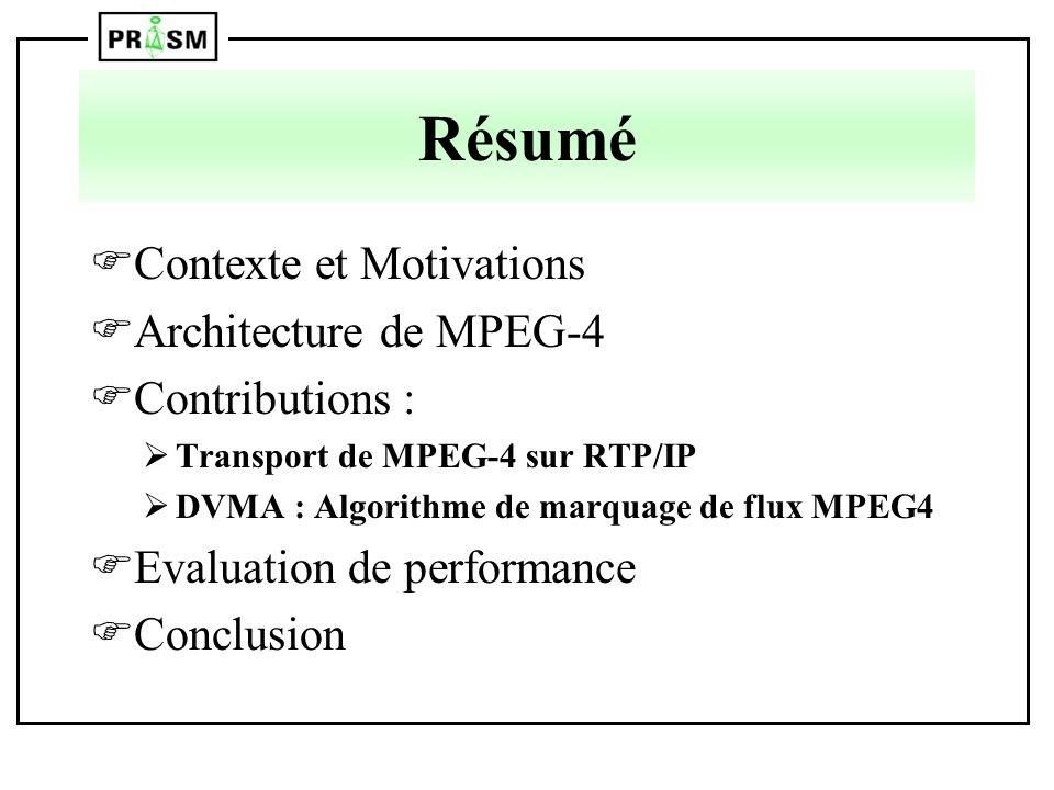 Résumé Contexte et Motivations Architecture de MPEG-4 Contributions : ØTransport de MPEG-4 sur RTP/IP ØDVMA : Algorithme de marquage de flux MPEG4 Eva