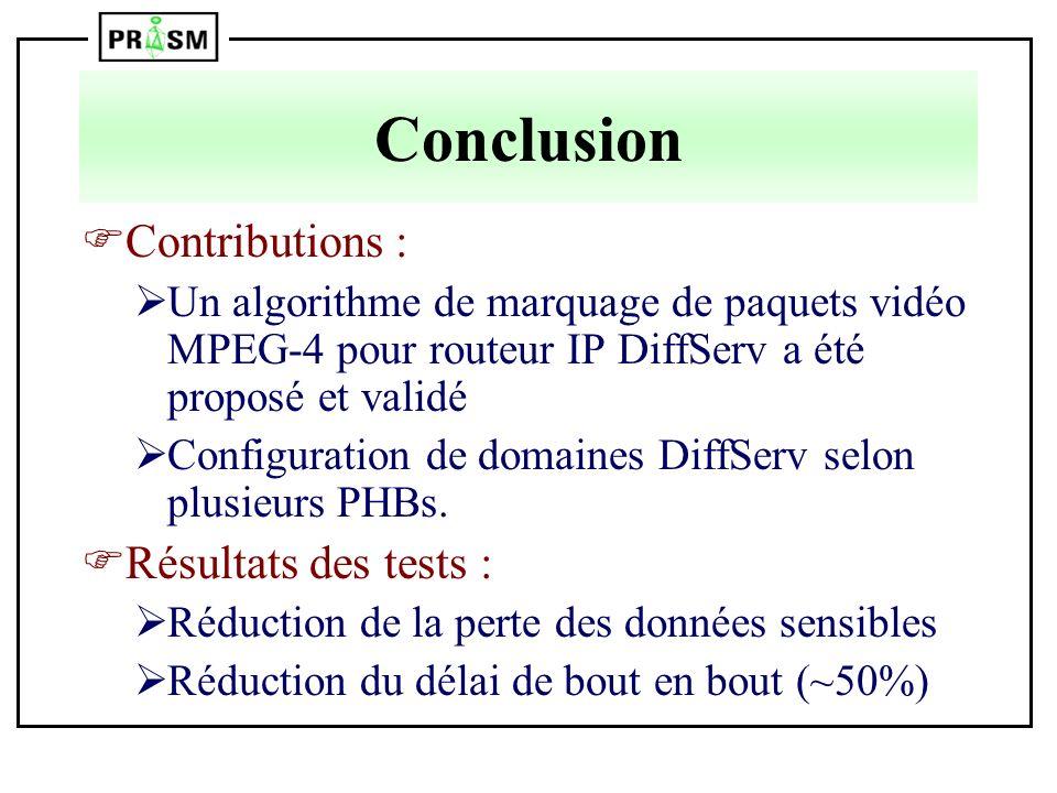 Conclusion Contributions : ØUn algorithme de marquage de paquets vidéo MPEG-4 pour routeur IP DiffServ a été proposé et validé ØConfiguration de domai