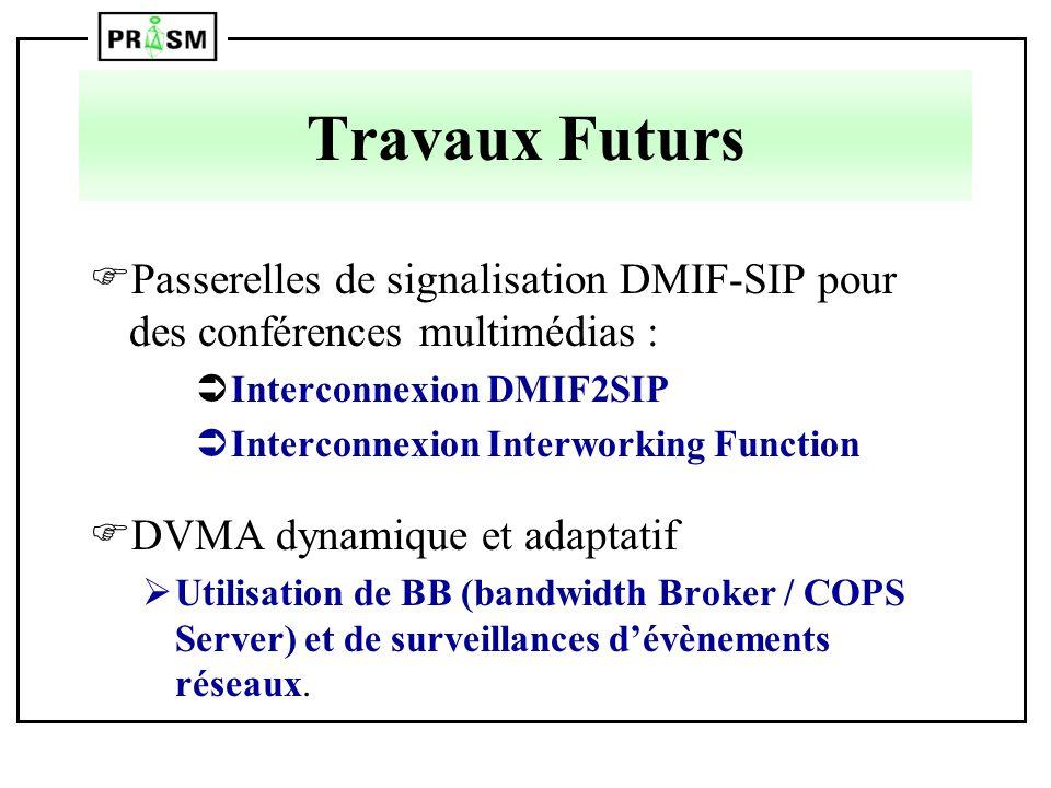 Travaux Futurs Passerelles de signalisation DMIF-SIP pour des conférences multimédias : Interconnexion DMIF2SIP Interconnexion Interworking Function D