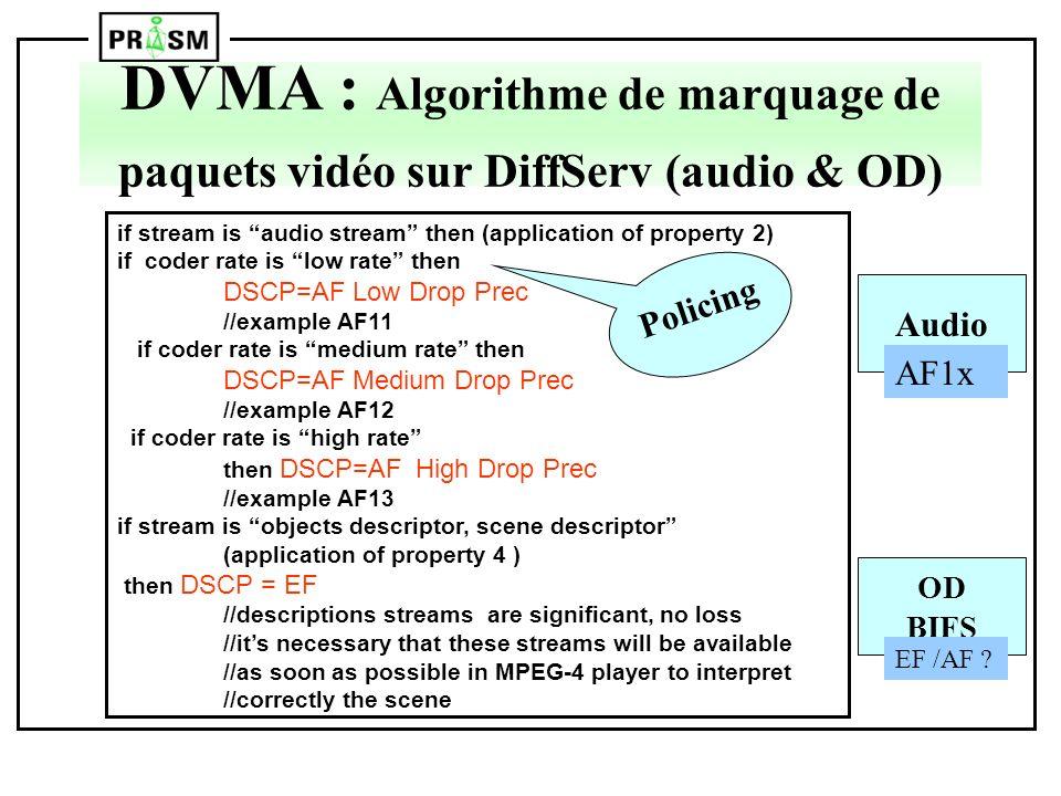 DVMA : Algorithme de marquage de paquets vidéo sur DiffServ (audio & OD) Audio AF1x if stream is audio stream then (application of property 2) if code
