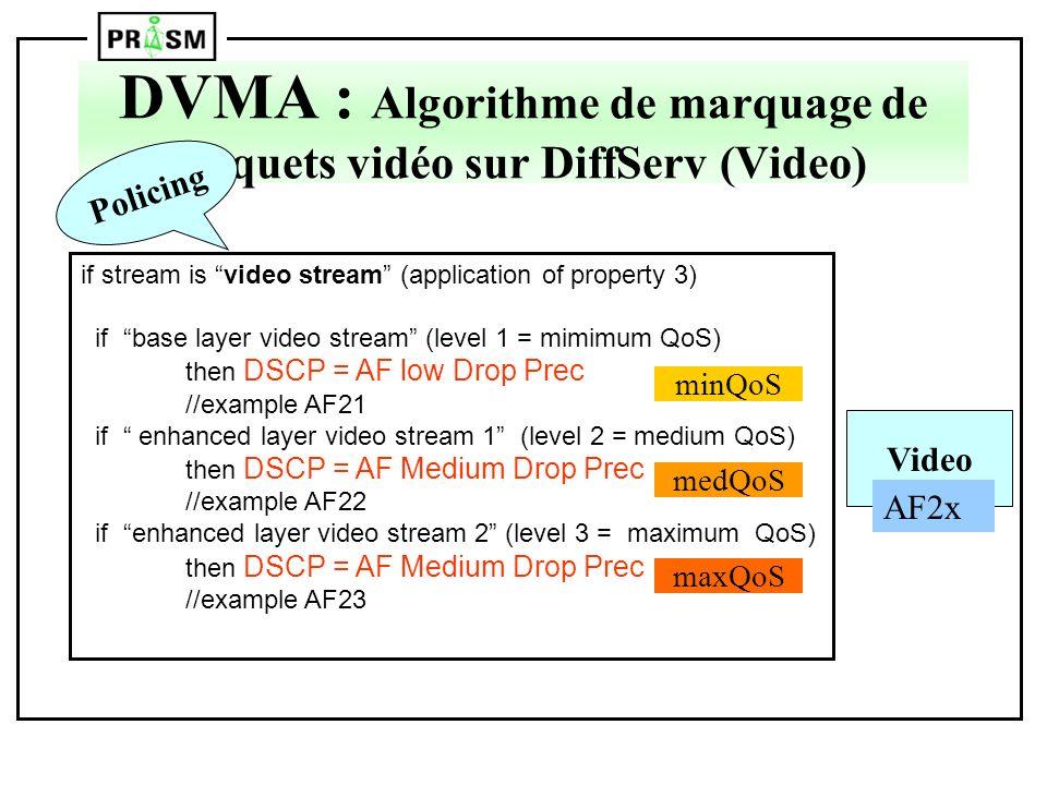 DVMA : Algorithme de marquage de paquets vidéo sur DiffServ (Video) Video AF2x if stream is video stream (application of property 3) if base layer vid