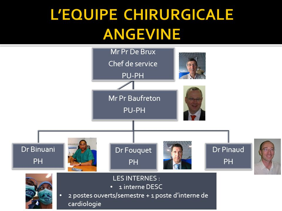 Accueil de chirurgiens Maliens: Dr Coulibaly (2008 - 2011) Echange HUGO : novembre 2011 / mai 2012 INTERCHU : novembre 2012 / mai 2013