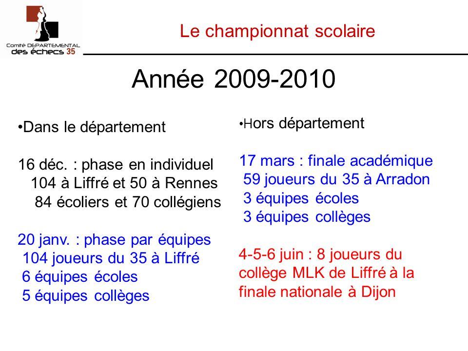 Le championnat scolaire Année 2009-2010 H ors département 17 mars : finale académique 59 joueurs du 35 à Arradon 3 équipes écoles 3 équipes collèges 4-5-6 juin : 8 joueurs du collège MLK de Liffré à la finale nationale à Dijon Dans le département 16 déc.