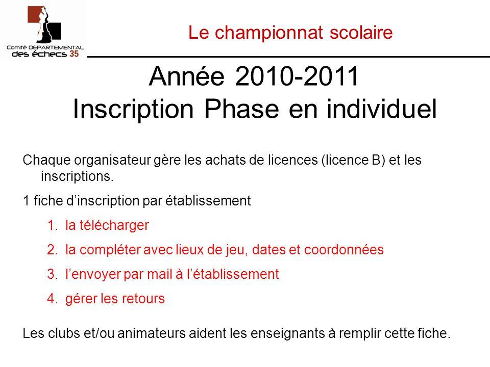 Le championnat scolaire Chaque organisateur gère les achats de licences (licence B) et les inscriptions.