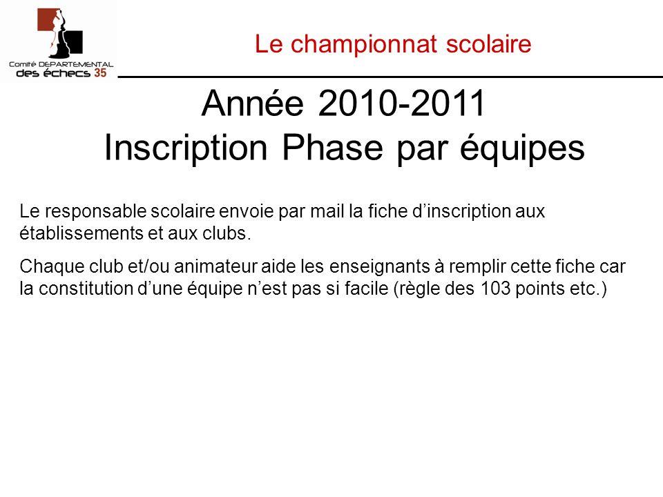 Le championnat scolaire Le responsable scolaire envoie par mail la fiche dinscription aux établissements et aux clubs.