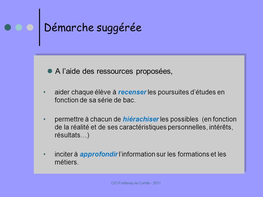 Démarche suggérée A laide des ressources proposées, aider chaque élève à recenser les poursuites détudes en fonction de sa série de bac.