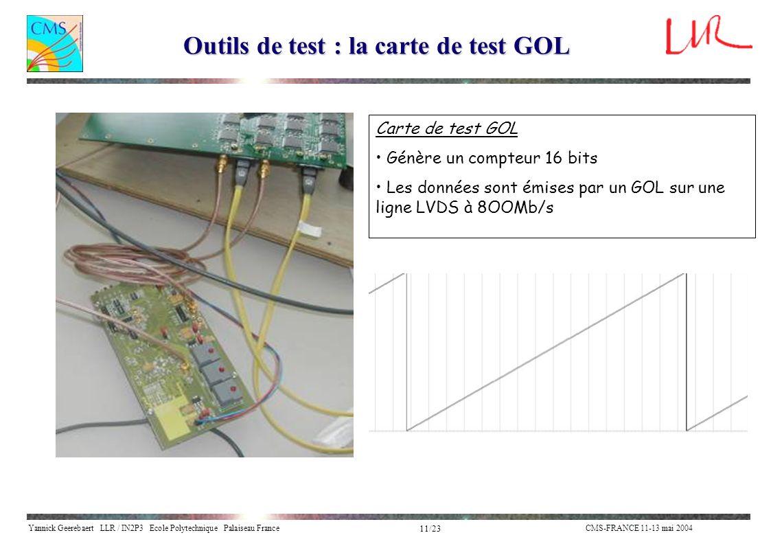 Yannick Geerebaert LLR / IN2P3 Ecole Polytechnique Palaiseau FranceCMS-FRANCE 11-13 mai 2004 11/23 Outils de test : la carte de test GOL Carte de test