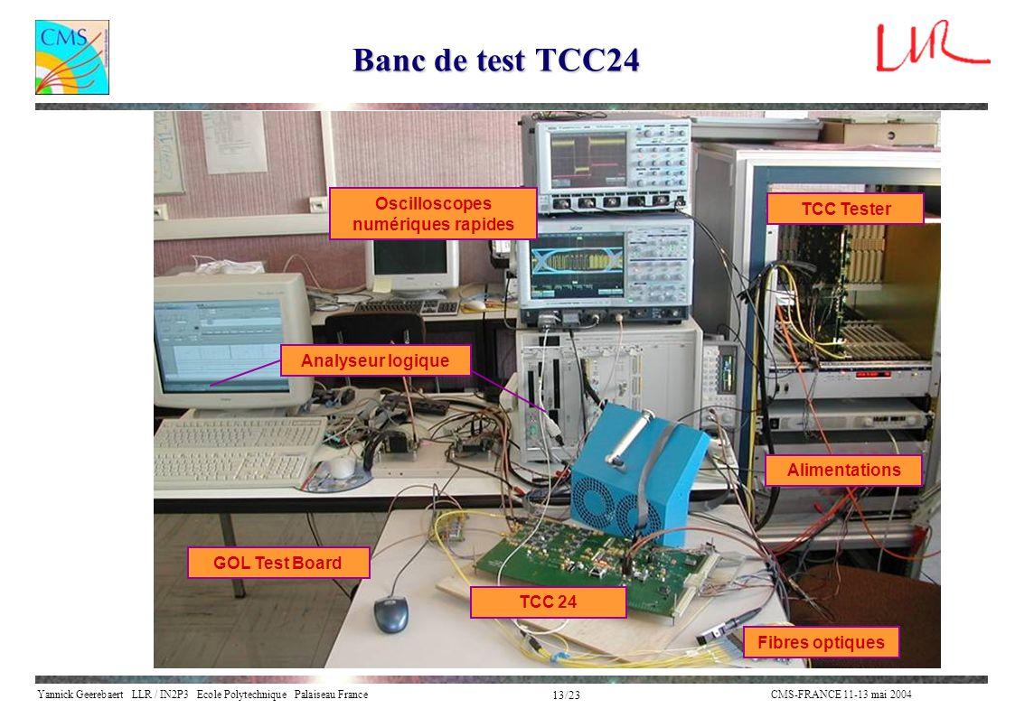 Yannick Geerebaert LLR / IN2P3 Ecole Polytechnique Palaiseau FranceCMS-FRANCE 11-13 mai 2004 13/23 Banc de test TCC24 TCC 24 TCC Tester GOL Test Board