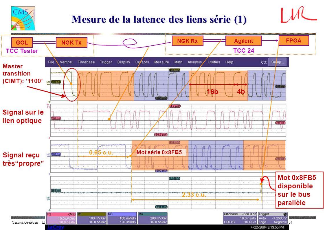 Yannick Geerebaert LLR / IN2P3 Ecole Polytechnique Palaiseau FranceCMS-FRANCE 11-13 mai 2004 15/23 GOLNGK Tx TCC Tester NGK RxAgilent FPGA TCC 24 0.95