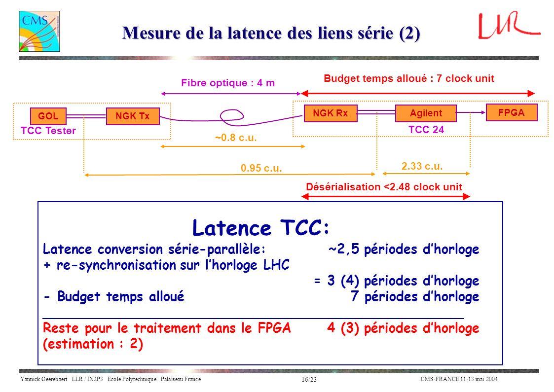 Yannick Geerebaert LLR / IN2P3 Ecole Polytechnique Palaiseau FranceCMS-FRANCE 11-13 mai 2004 16/23 GOLNGK Tx TCC Tester NGK RxAgilent FPGA TCC 24 0.95