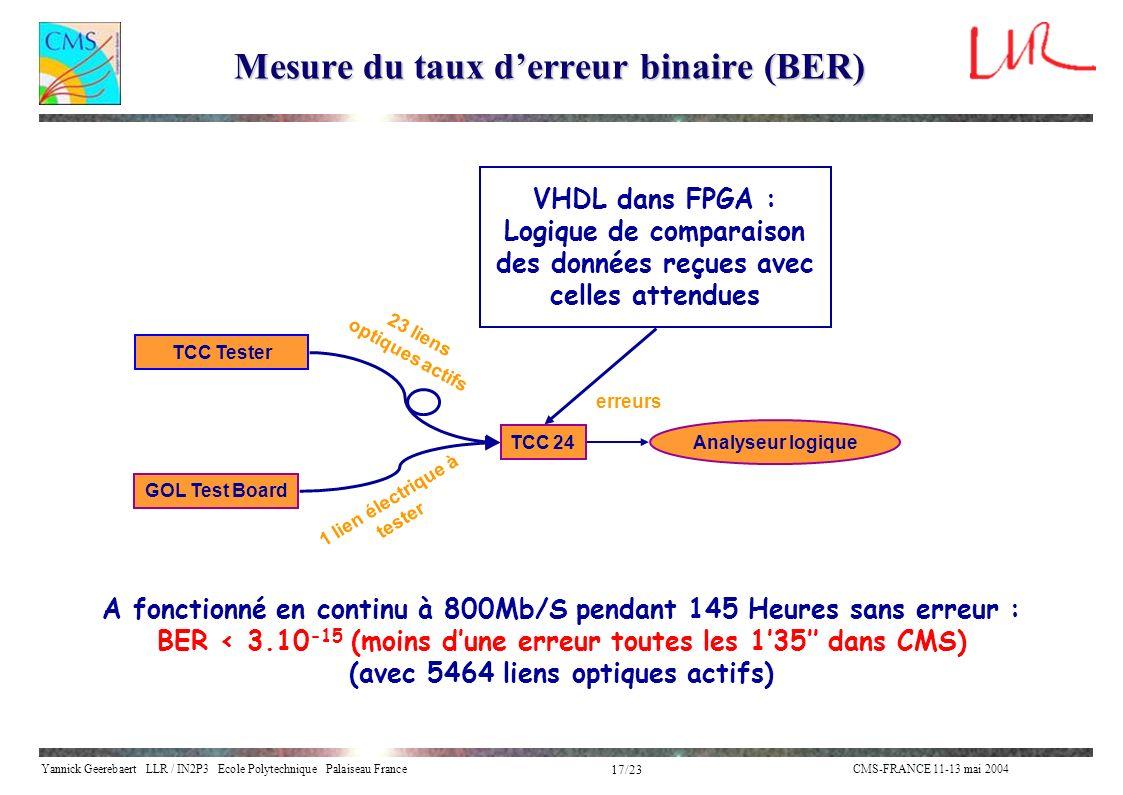 Yannick Geerebaert LLR / IN2P3 Ecole Polytechnique Palaiseau FranceCMS-FRANCE 11-13 mai 2004 17/23 Mesure du taux derreur binaire (BER) 23 liens optiq