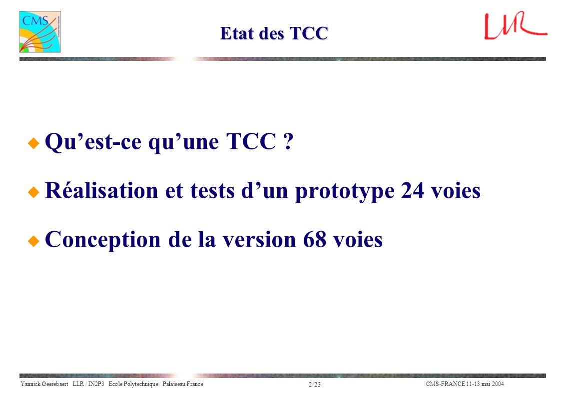 Yannick Geerebaert LLR / IN2P3 Ecole Polytechnique Palaiseau FranceCMS-FRANCE 11-13 mai 2004 3/23 Environnement de la carte TCC Tour de déclanchement 25 cristaux (TT) TCC (LLR) CCS (CERN) SRP (CEA DAPNIA) DCC (LIP) TCSTTC Primitives de déclanchement @800 Mbits/s OD DA Q @100 kHz L1 Global TRIGGER Regional CaloTRIGGER Classification des tours de déclanchement (TTF) Indicateurs de lecture sélective (SRF) SLB (LIP) Données des cristaux @100KHz (Xtal Datas) Trigger Concentrator Card Synchronisation & Link Board Clock & Control System Selective Readout Processor Data Concentrator Card Timing, Trigger & Control Trigger Control System Déclanchement de premier niveau (L1A) Auteur : R.