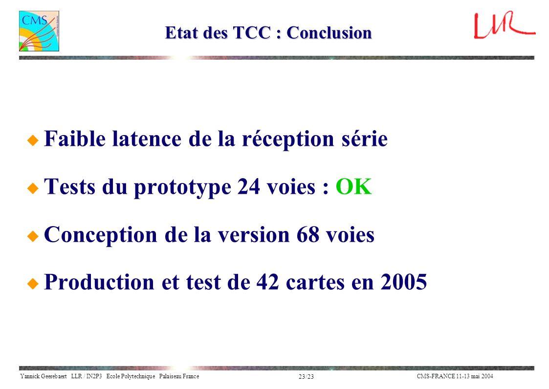 Yannick Geerebaert LLR / IN2P3 Ecole Polytechnique Palaiseau FranceCMS-FRANCE 11-13 mai 2004 23/23 Etat des TCC : Conclusion Faible latence de la réce