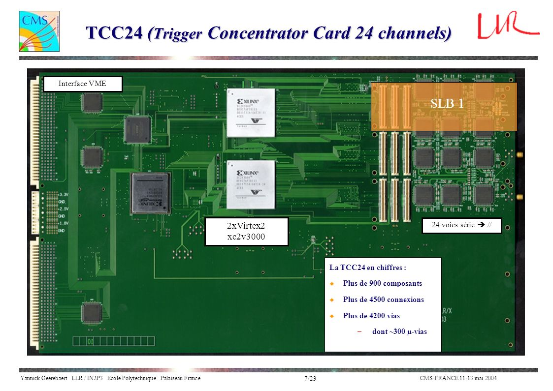 Yannick Geerebaert LLR / IN2P3 Ecole Polytechnique Palaiseau FranceCMS-FRANCE 11-13 mai 2004 8/23 Vue en coupe du circuit imprimé (PCB) de la TCC Composant BGA 957 pins µ-via percé au laser (120 µm) via adapté en impédance (50 ohms) Lignes différentielles pour signaux rapides (800 Mb/s) PCB 10 couches Classe 6 (120µm) µ-vias laser Vias adaptés 50 366 x 400 mm Épaisseur : 2mm Isolant HTG 180°