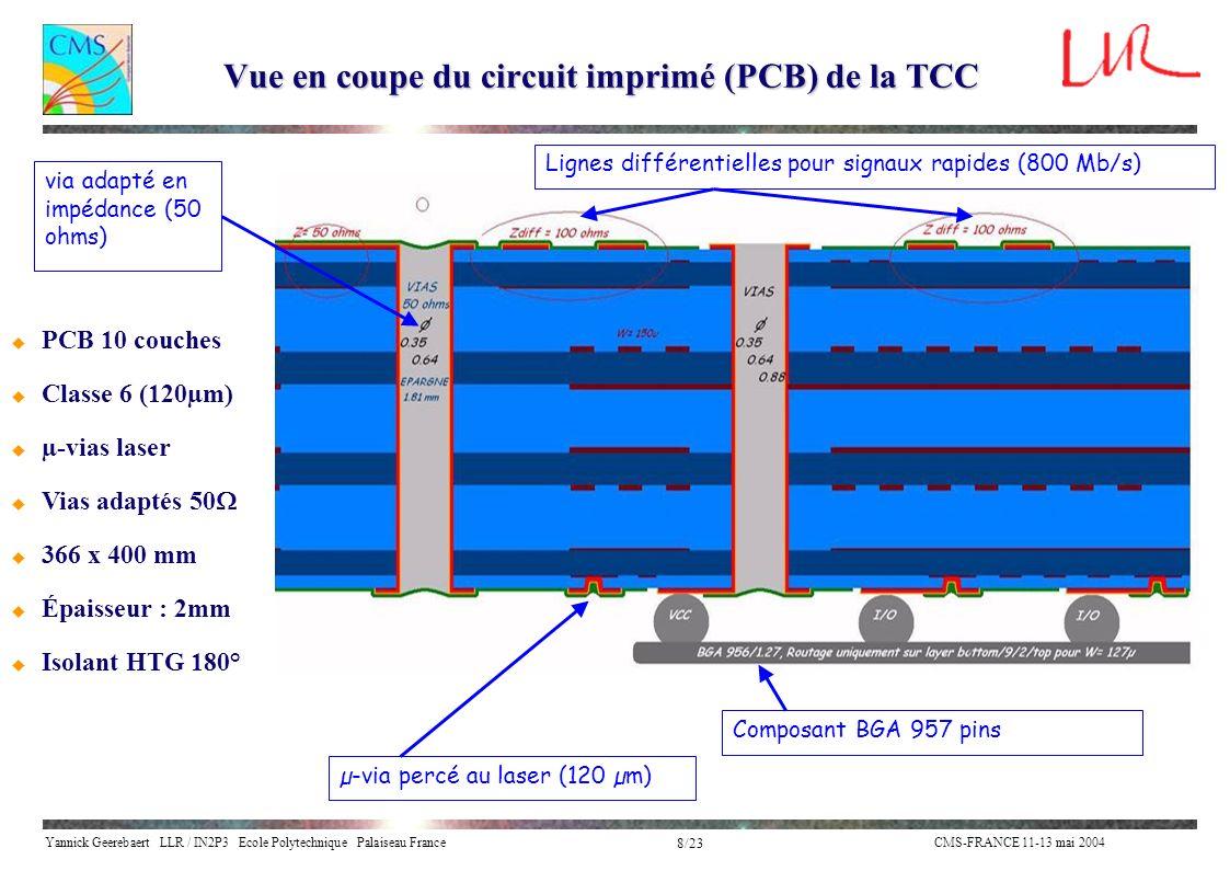 Yannick Geerebaert LLR / IN2P3 Ecole Polytechnique Palaiseau FranceCMS-FRANCE 11-13 mai 2004 8/23 Vue en coupe du circuit imprimé (PCB) de la TCC Comp