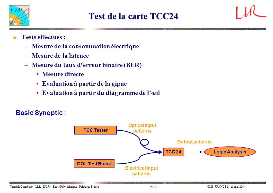 Yannick Geerebaert LLR / IN2P3 Ecole Polytechnique Palaiseau FranceCMS-FRANCE 11-13 mai 2004 10/23 NGK GOL Mémoires 3 modules x 3 NGK x 8 sorties optiques = 72 sorties optiques TCC Tester = clone de la DCC-Tester (LIP) Transmet des données séries chargées en mémoire En cours de programmation (Nuno Cardoso) pour simuler 72 voies de lélectronique frontale Outils de test : la carte TCC-Tester