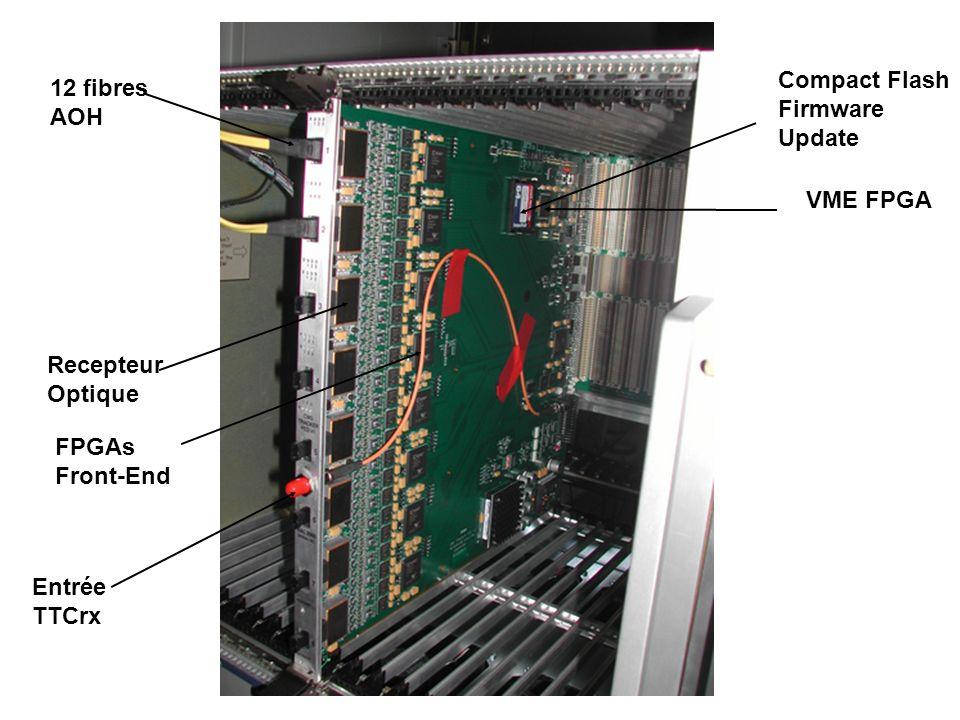 12 fibres AOH Recepteur Optique FPGAs Front-End Entrée TTCrx Compact Flash Firmware Update VME FPGA