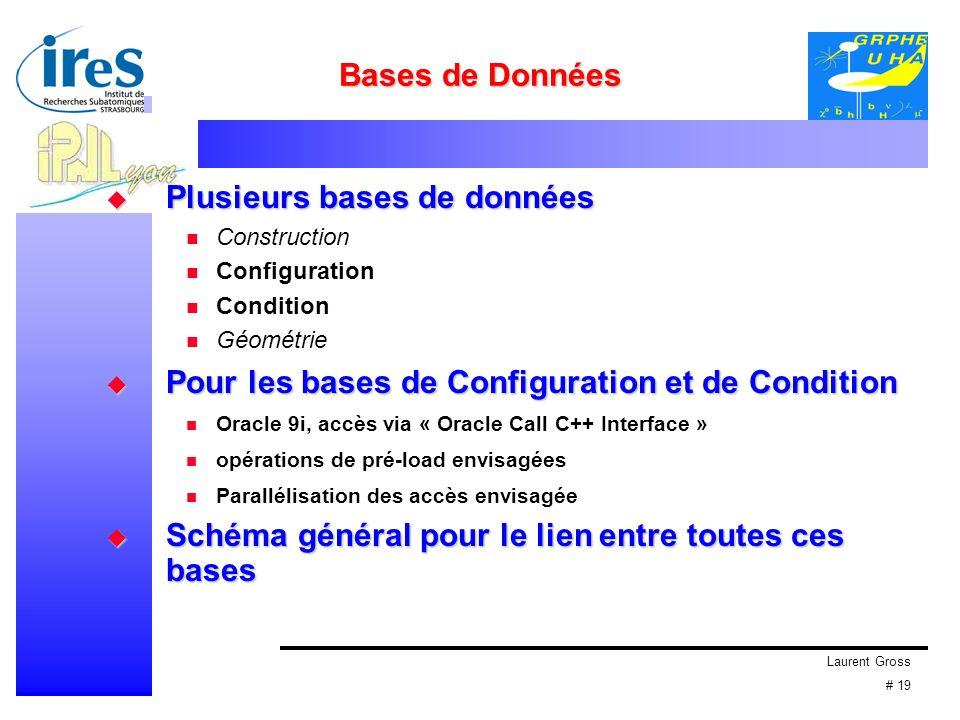 Laurent Gross # 19 Bases de Données Plusieurs bases de données Plusieurs bases de données Construction Configuration Condition Géométrie Pour les bases de Configuration et de Condition Pour les bases de Configuration et de Condition Oracle 9i, accès via « Oracle Call C++ Interface » opérations de pré-load envisagées Parallélisation des accès envisagée Schéma général pour le lien entre toutes ces bases Schéma général pour le lien entre toutes ces bases