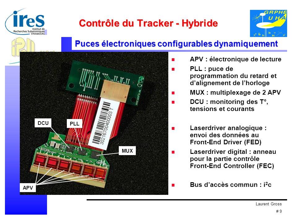 Laurent Gross # 9 Contrôle du Tracker - Hybride PLL MUX DCU APV APV : électronique de lecture PLL : puce de programmation du retard et dalignement de lhorloge MUX : multiplexage de 2 APV DCU : monitoring des T°, tensions et courants Laserdriver analogique : envoi des données au Front-End Driver (FED) Laserdriver digital : anneau pour la partie contrôle Front-End Controller (FEC) Bus daccès commun : i 2 c Puces électroniques configurables dynamiquement