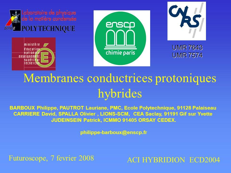 Polymer electrolyte membrane fuel cell (PEMFC) Electrolyte: polymère basse température humidité Limité à T < 80°C Catalyseur: haute température Métaux nobles, poisons ( CO )