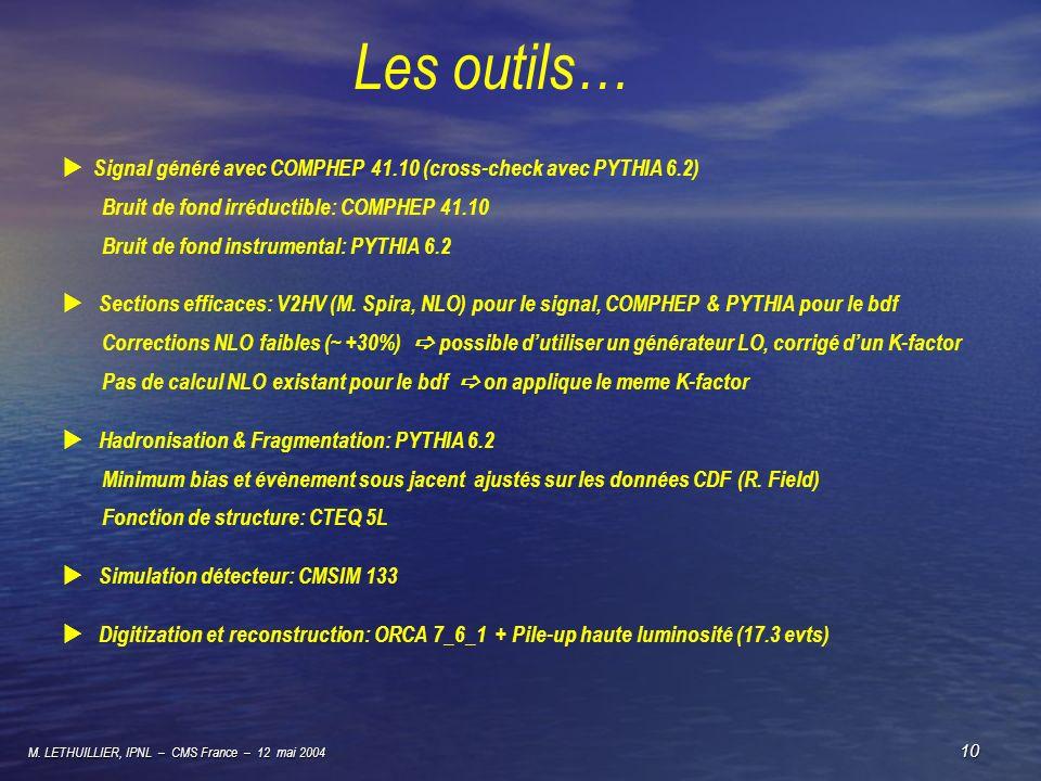 M. LETHUILLIER, IPNL – CMS France – 12 mai 2004 10 Les outils… Signal généré avec COMPHEP 41.10 (cross-check avec PYTHIA 6.2) Bruit de fond irréductib