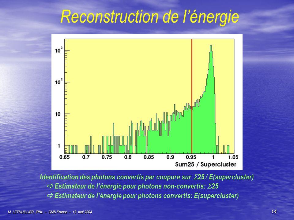 M. LETHUILLIER, IPNL – CMS France – 12 mai 2004 14 Reconstruction de lénergie Identification des photons convertis par coupure sur 25 / E(supercluster