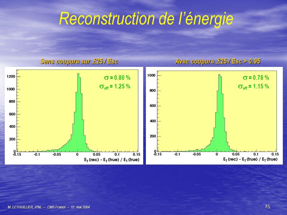 M. LETHUILLIER, IPNL – CMS France – 12 mai 2004 15 Reconstruction de lénergie Avec coupure 25 / Esc > 0.95 Sans coupure sur 25 / Esc = 0.80 % eff = 1.
