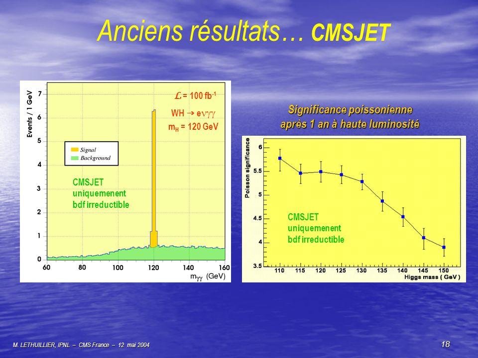 M. LETHUILLIER, IPNL – CMS France – 12 mai 2004 18 Anciens résultats… CMSJET L = 100 fb -1 CMSJET uniquemenent bdf irreductible Significance poissonie