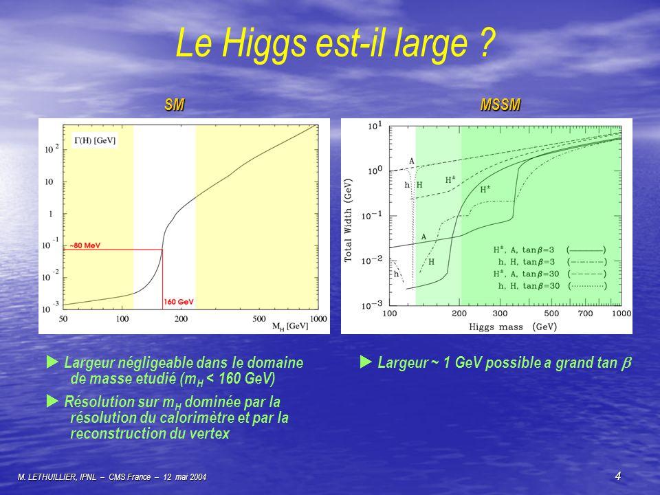 M. LETHUILLIER, IPNL – CMS France – 12 mai 2004 4 Le Higgs est-il large ? Largeur négligeable dans le domaine de masse etudié (m H < 160 GeV) Résoluti