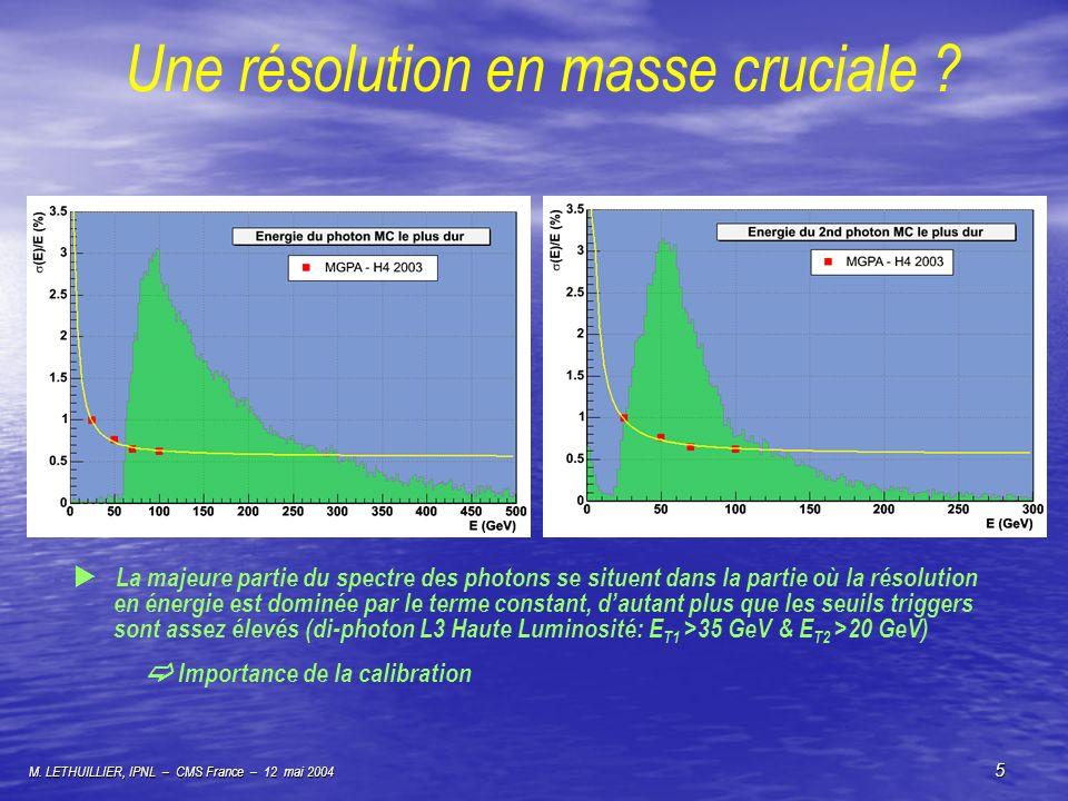 M. LETHUILLIER, IPNL – CMS France – 12 mai 2004 5 Une résolution en masse cruciale ? La majeure partie du spectre des photons se situent dans la parti