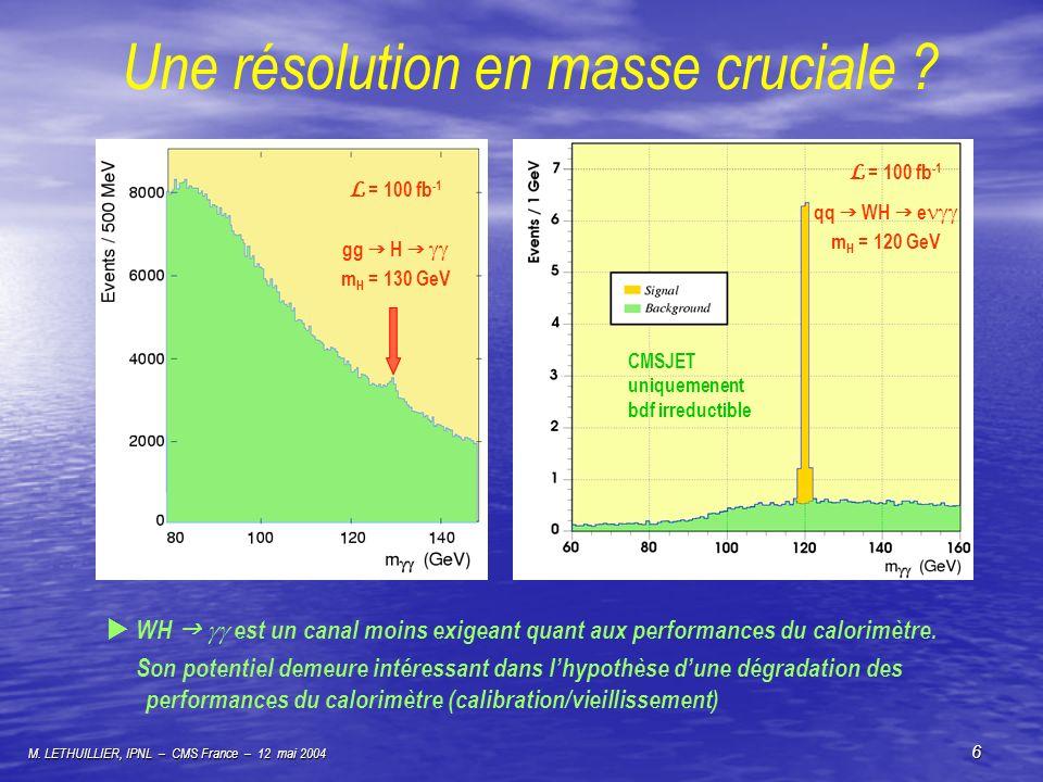 M. LETHUILLIER, IPNL – CMS France – 12 mai 2004 6 Une résolution en masse cruciale ? gg H m H = 130 GeV L = 100 fb -1 qq WH e m H = 120 GeV L = 100 fb