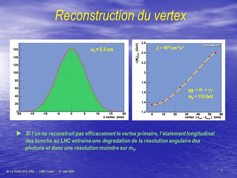 M. LETHUILLIER, IPNL – CMS France – 12 mai 2004 7 Reconstruction du vertex Si lon ne reconstruit pas efficacement le vertex primaire, létalement longi