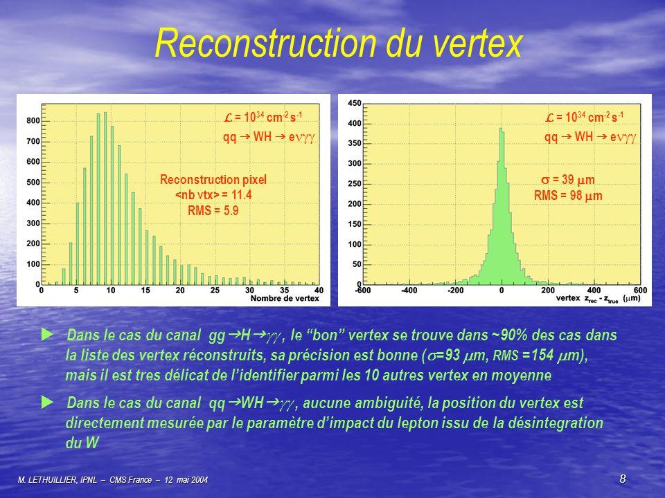 M. LETHUILLIER, IPNL – CMS France – 12 mai 2004 8 Reconstruction du vertex Reconstruction pixel = 11.4 RMS = 5.9 L = 10 34 cm -2 s -1 qq WH e L = 10 3