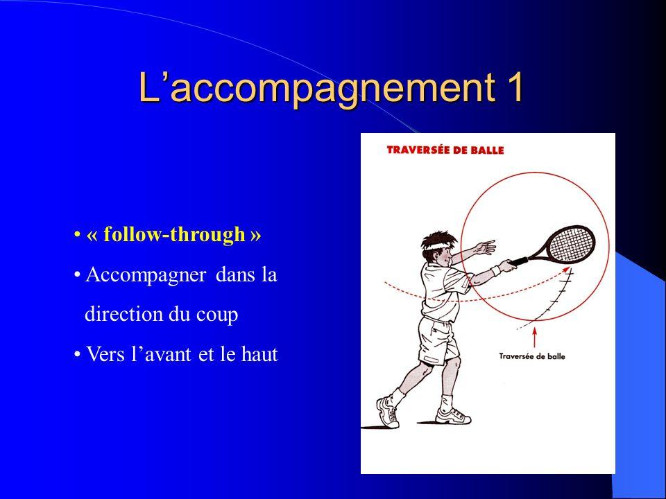 Laccompagnement 1 « follow-through » Accompagner dans la direction du coup Vers lavant et le haut