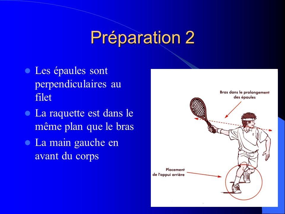 Préparation 2 Les épaules sont perpendiculaires au filet La raquette est dans le même plan que le bras La main gauche en avant du corps