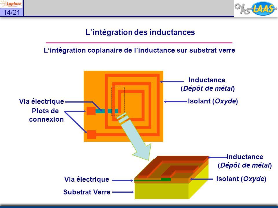 14/21 Lintégration coplanaire de linductance sur substrat verre Lintégration des inductances Substrat Verre Isolant (Oxyde) Inductance (Dépôt de métal