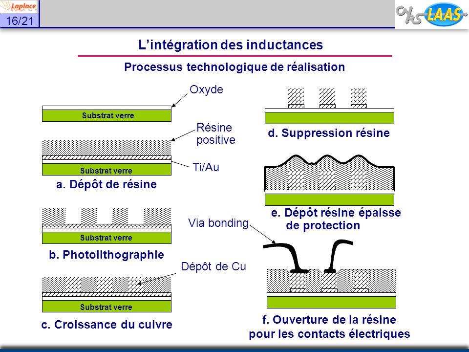 16/21 Processus technologique de réalisation Oxyde d. Suppression résine e. Dépôt résine épaisse de protection Via bonding f. Ouverture de la résine p