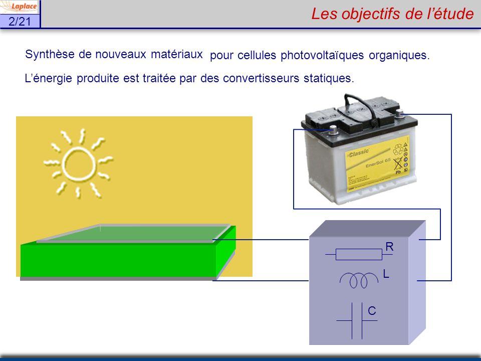 2/21 Les objectifs de létude Synthèse de nouveaux matériaux pour cellules photovoltaïques organiques. Lénergie produite est traitée par des convertiss