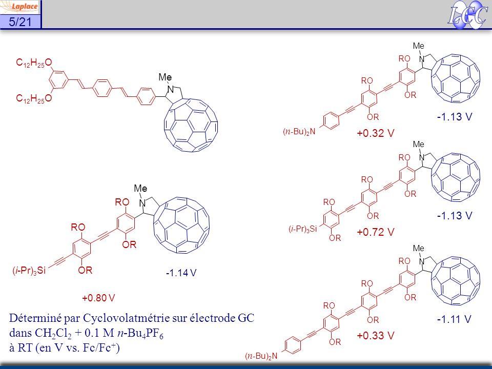 5/21 ( n -Bu) 2 N N Me -1.11 V +0.33 V OR RO OR RO OR RO N Me C 12 H 25 O N Me (i-Pr) 3 Si RO OR RO -1.14 V +0.80 V N Me OR RO OR RO ( n -Bu) 2 N -1.1