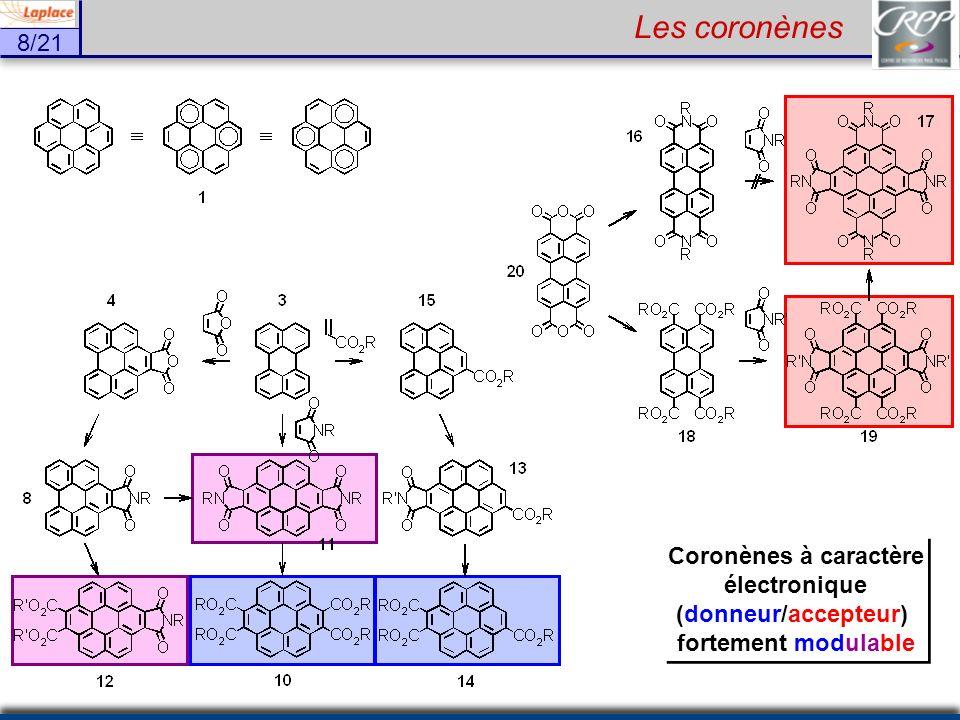 8/21 Coronènes à caractère électronique (donneur/accepteur) fortement modulable Coronènes à caractère électronique (donneur/accepteur) fortement modul